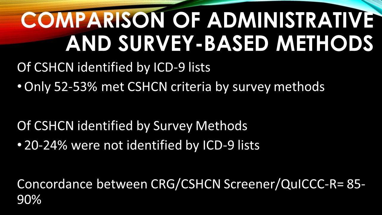 COMPARISON OF ADMINISTRATIVE AND SURVEY-BASED METHODS Of CSHCN identified by ICD-9 lists Only 52-53% met CSHCN criteria by survey methods Of CSHCN ide