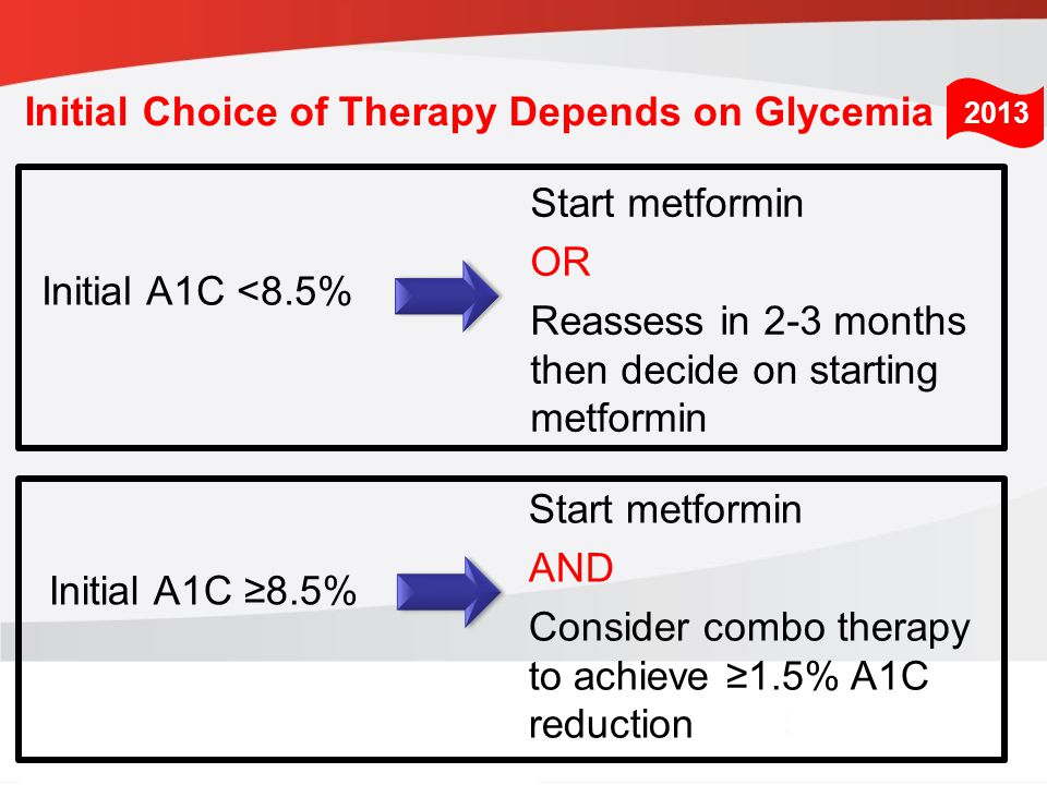 guidelines.diabetes.ca | 1-800-BANTING (226-8464) | diabetes.ca Copyright © 2013 Canadian Diabetes Association Initial Choice of Therapy Depends on Glycemia Initial A1C ≥8.5% Start metformin AND Consider combo therapy to achieve ≥1.5% A1C reduction Initial A1C <8.5% Start metformin OR Reassess in 2-3 months then decide on starting metformin 2013