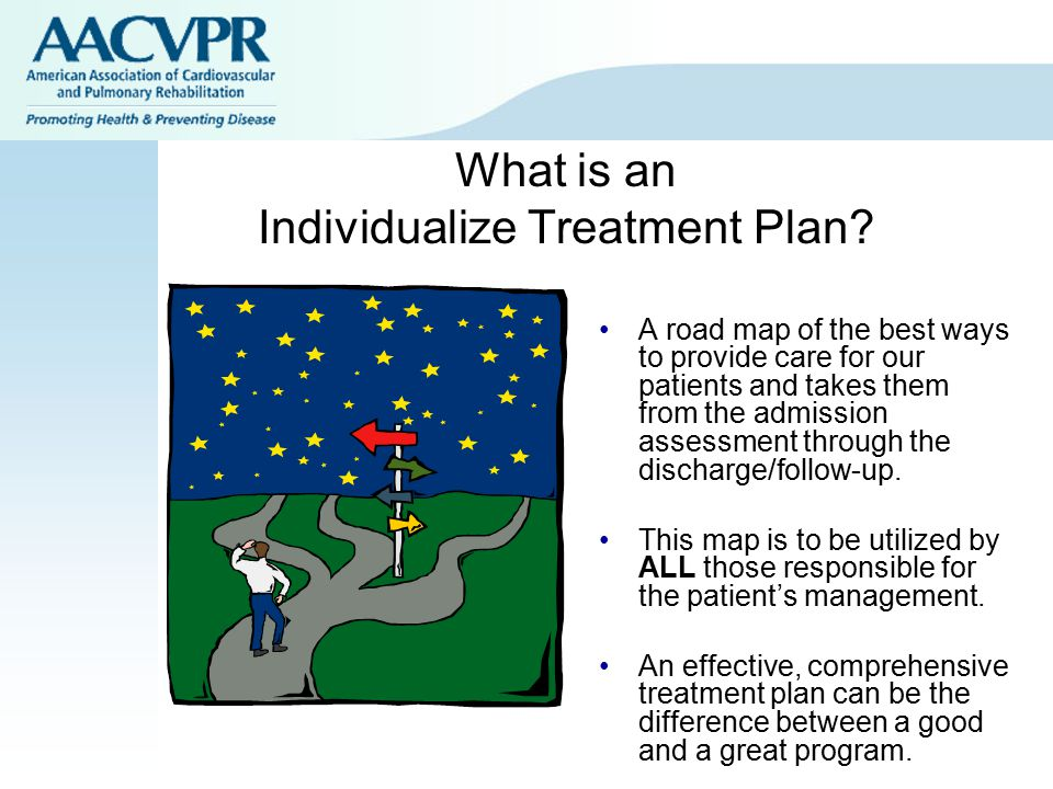 What is an Individualize Treatment Plan? A road map of the best ways to provide care for our patients and takes them from the admission assessment thr