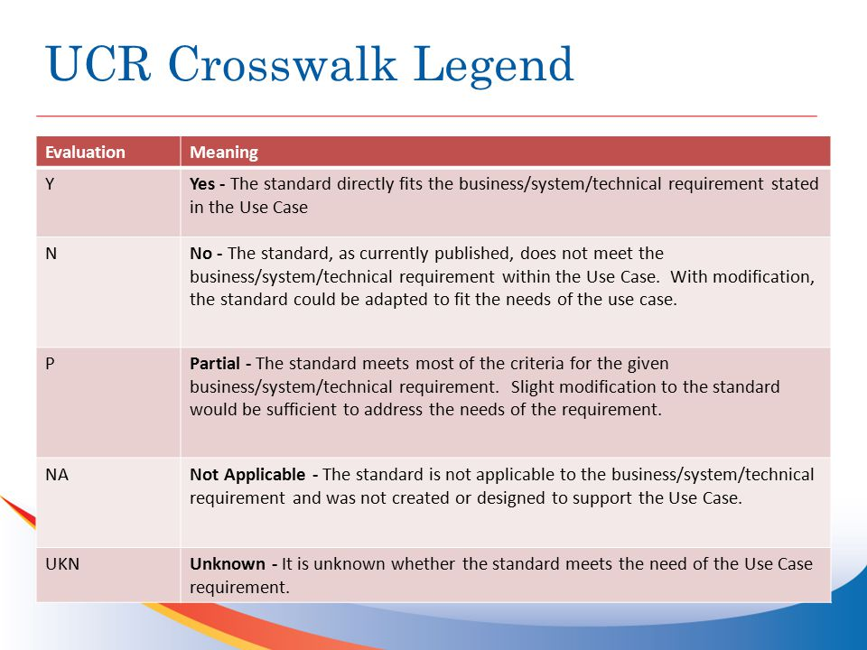 UCR Crosswalk Review Note- Below artifact will be reviewed within the separate UCR Crosswalk document: I.Review outcomes from previous working sessions II.Continue standards evaluation process: 1.Evaluation of NCPDP SCRIPT standard 2.Evaluation of HL7 standards Click the icon to open the Excel file
