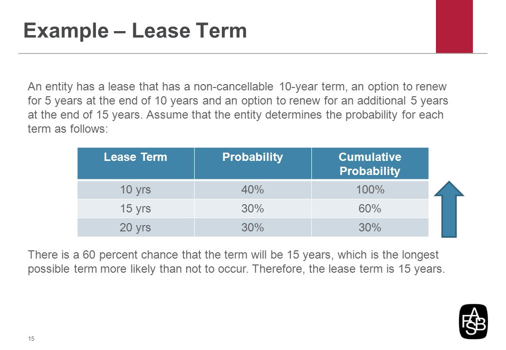 Example – Lease Term 15 An entity has a lease that has a non-cancellable 10-year term, an option to renew for 5 years at the end of 10 years and an op