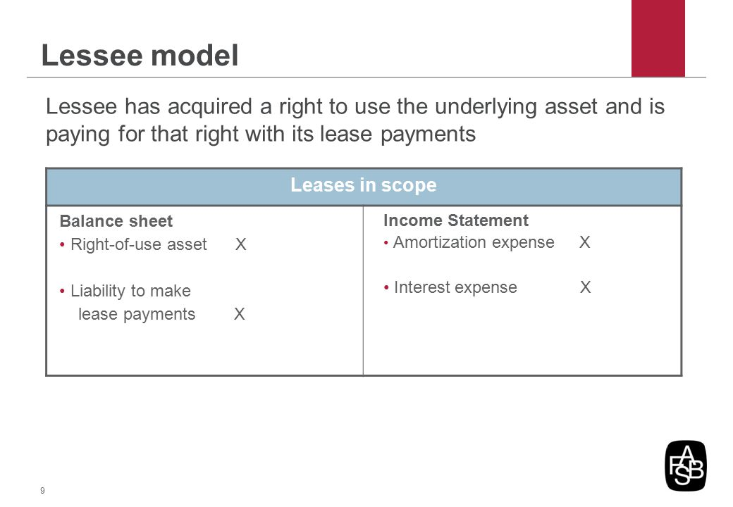 Lessee model Lessee has acquired a right to use the underlying asset and is paying for that right with its lease payments Leases in scope Balance shee