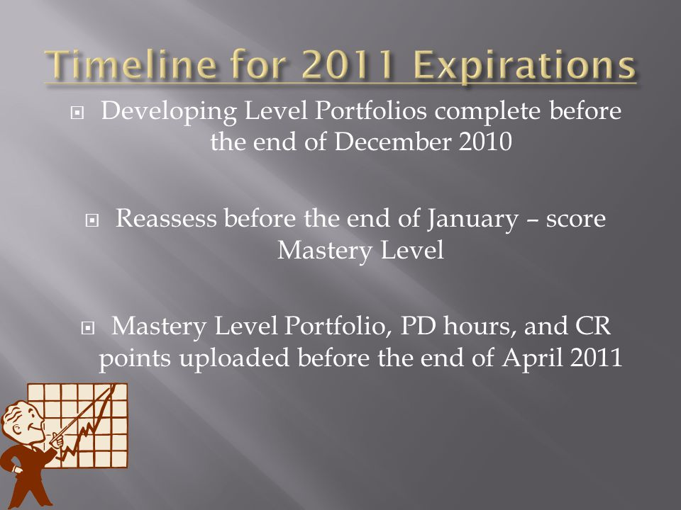  Developing Level Portfolios complete before the end of December 2010  Reassess before the end of January – score Mastery Level  Mastery Level Portfolio, PD hours, and CR points uploaded before the end of April 2011