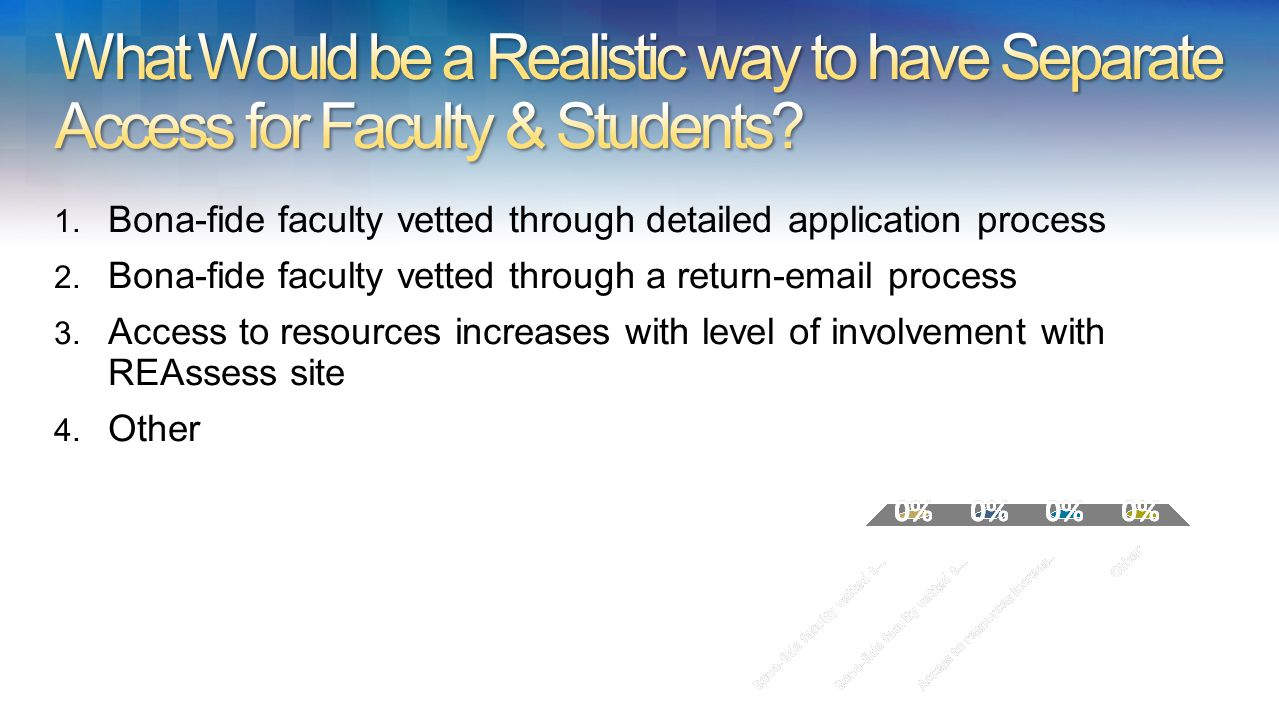 1. Bona-fide faculty vetted through detailed application process 2. Bona-fide faculty vetted through a return-email process 3. Access to resources inc