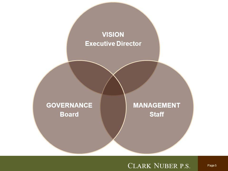 Page 5 C LARK N UBER P. S. VISION Executive Director MANAGEMENT Staff GOVERNANCE Board