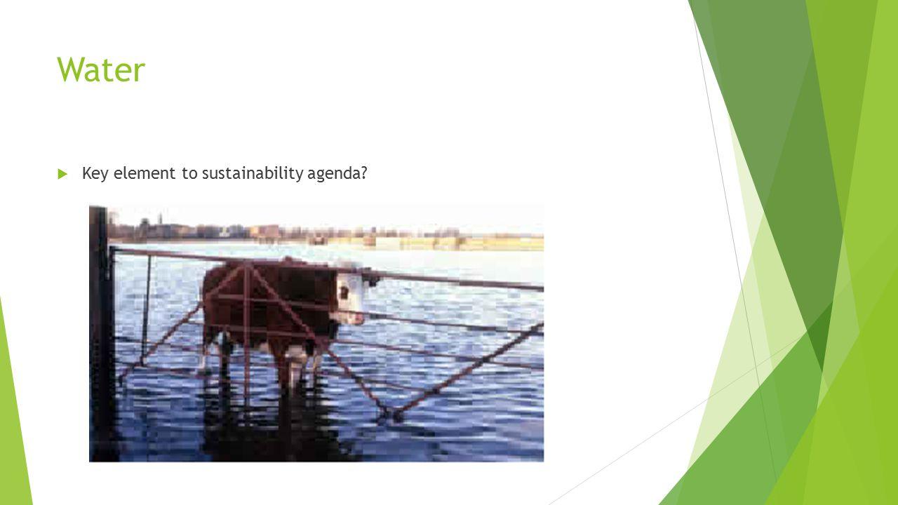Water  Key element to sustainability agenda