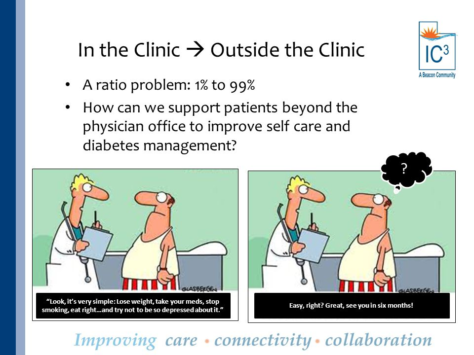 In the Clinic  Outside the Clinic A ratio problem: 1% to 99% How can we support patients beyond the physician office to improve self care and diabetes management.