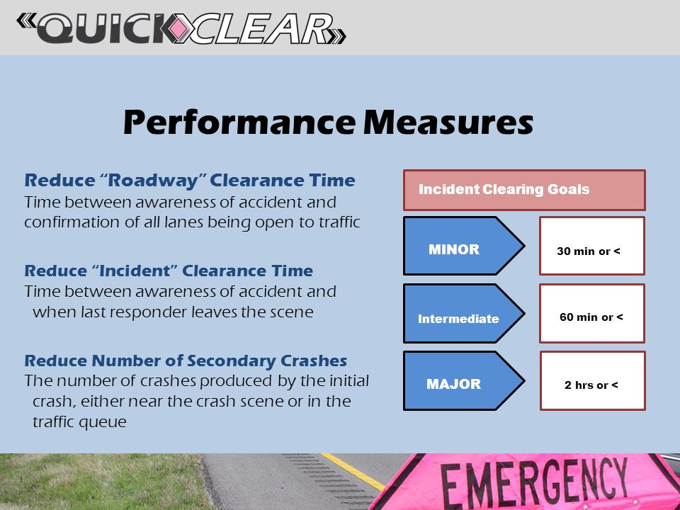 Performance Measures MINOR MAJOR Intermediate 30 min or < 60 min or < 2 hrs or < Incident Clearing Goals Reduce Roadway Clearance Time Time between awareness of accident and confirmation of all lanes being open to traffic Reduce Incident Clearance Time Time between awareness of accident and when last responder leaves the scene Reduce Number of Secondary Crashes The number of crashes produced by the initial crash, either near the crash scene or in the traffic queue