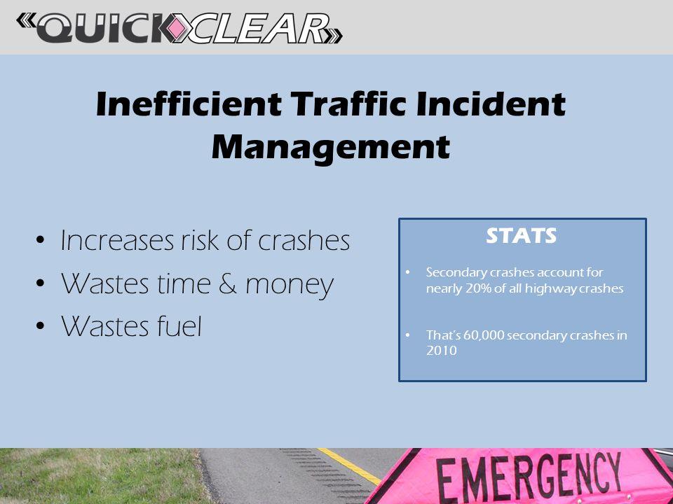 Responder Checklist Arrival – Risk of incident vs.