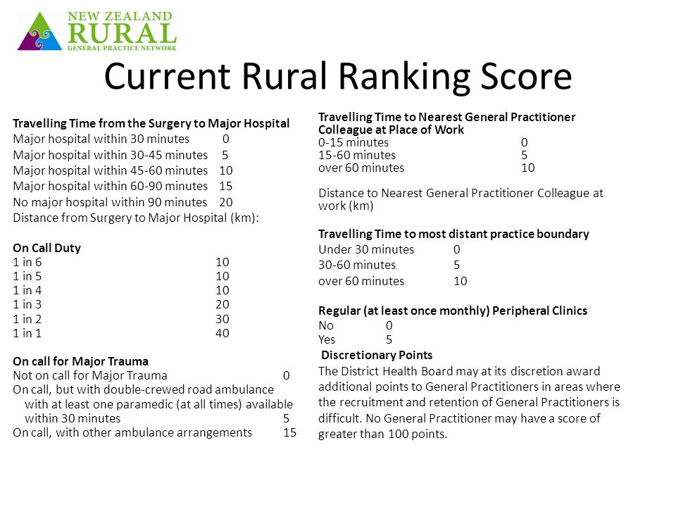 Current Rural Ranking Score Travelling Time from the Surgery to Major Hospital Major hospital within 30 minutes 0 Major hospital within 30-45 minutes 5 Major hospital within 45-60 minutes 10 Major hospital within 60-90 minutes 15 No major hospital within 90 minutes 20 Distance from Surgery to Major Hospital (km): On Call Duty 1 in 6 10 1 in 5 10 1 in 4 10 1 in 3 20 1 in 2 30 1 in 1 40 On call for Major Trauma Not on call for Major Trauma 0 On call, but with double-crewed road ambulance with at least one paramedic (at all times) available within 30 minutes 5 On call, with other ambulance arrangements 15 Travelling Time to Nearest General Practitioner Colleague at Place of Work 0-15 minutes 0 15-60 minutes 5 over 60 minutes 10 Distance to Nearest General Practitioner Colleague at work (km) Travelling Time to most distant practice boundary Under 30 minutes 0 30-60 minutes 5 over 60 minutes 10 Regular (at least once monthly) Peripheral Clinics No 0 Yes 5 Discretionary Points The District Health Board may at its discretion award additional points to General Practitioners in areas where the recruitment and retention of General Practitioners is difficult.