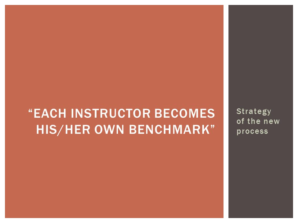 Strategy of the new process EACH INSTRUCTOR BECOMES HIS/HER OWN BENCHMARK