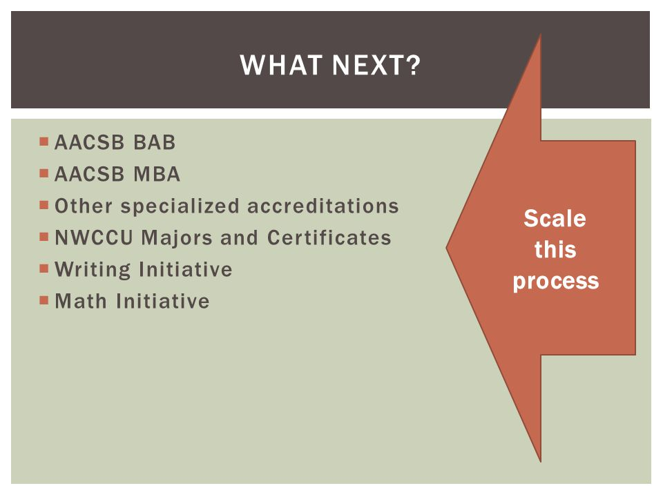  AACSB BAB  AACSB MBA  Other specialized accreditations  NWCCU Majors and Certificates  Writing Initiative  Math Initiative WHAT NEXT.