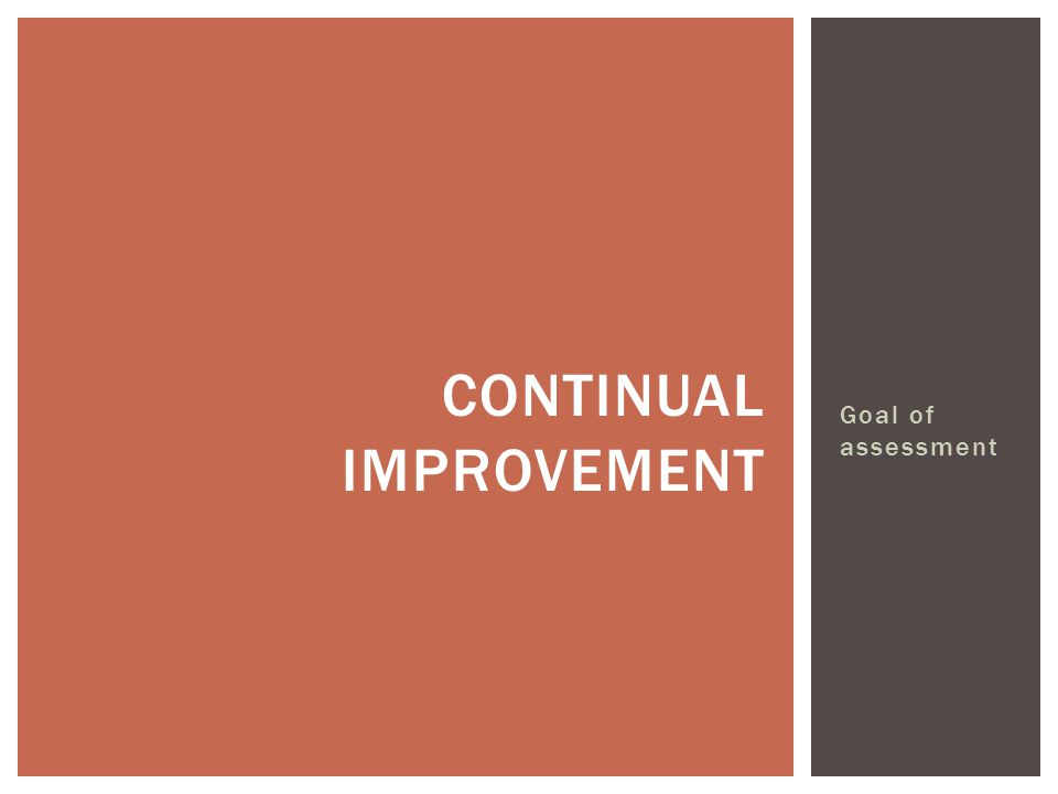 Goal of assessment CONTINUAL IMPROVEMENT