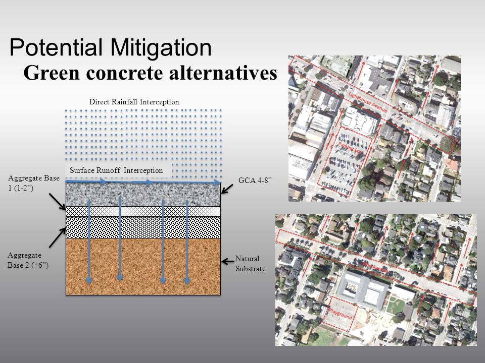 Potential Mitigation Green concrete alternatives GCA 4-8 Natural Substrate Aggregate Base 1 (1-2 ) Aggregate Base 2 (+6 ) Surface Runoff Interception Direct Rainfall Interception