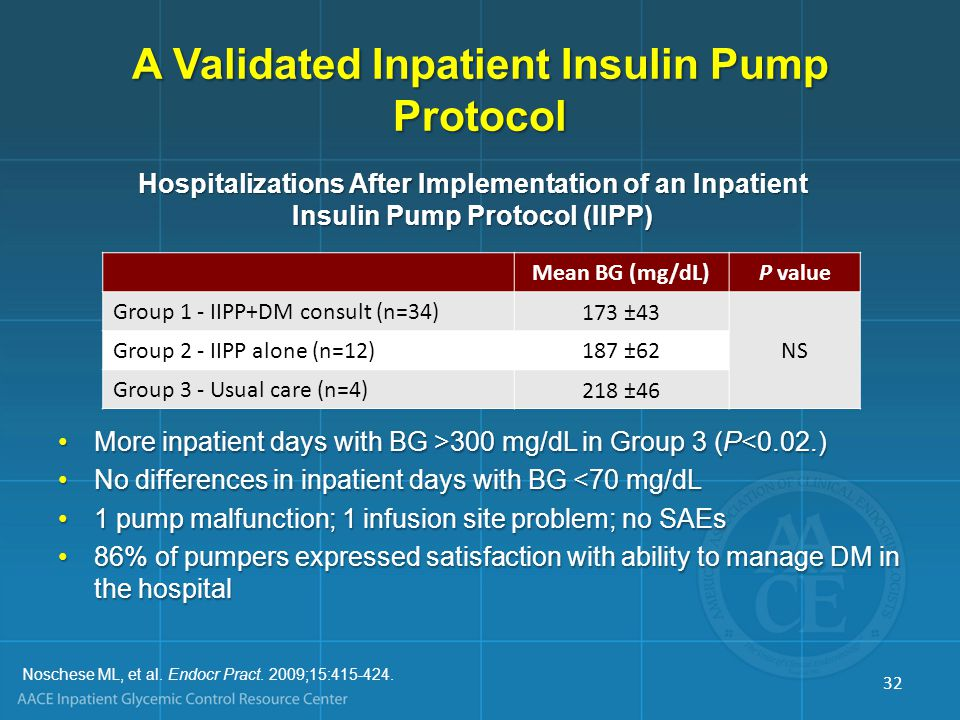 A Validated Inpatient Insulin Pump Protocol More inpatient days with BG >300 mg/dL in Group 3 (P 300 mg/dL in Group 3 (P<0.02.) No differences in inpa