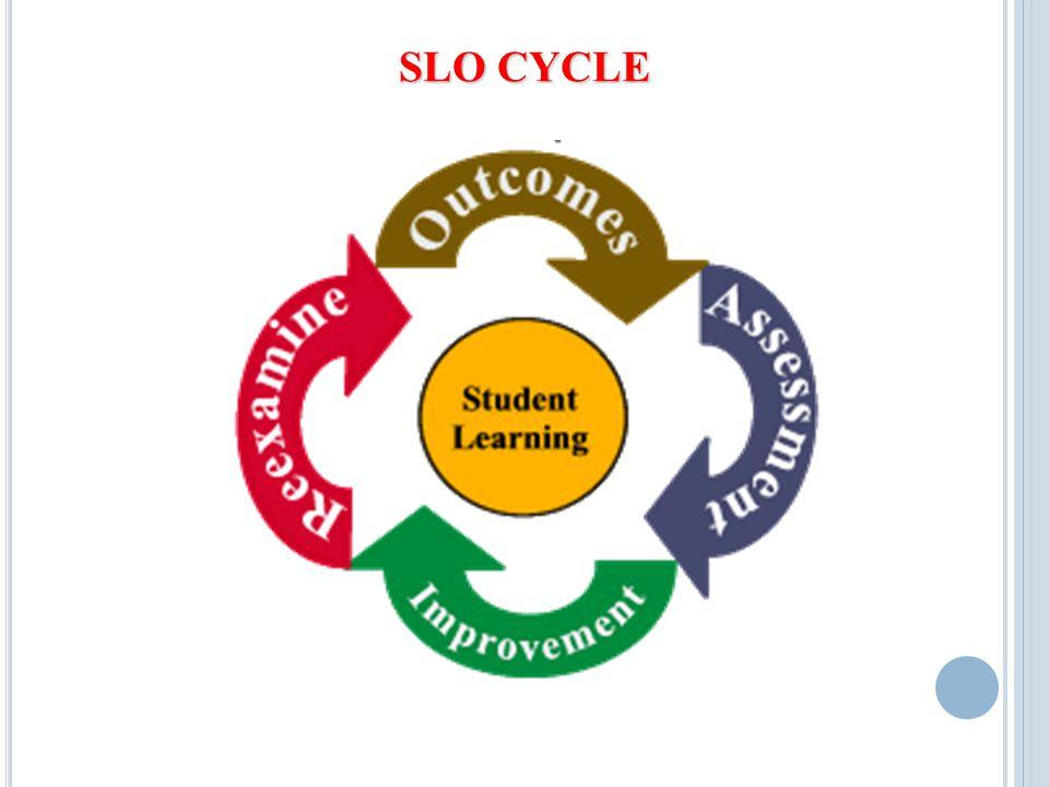 SLO CYCLE