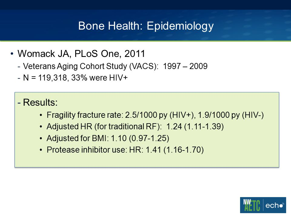 Bone Health: Epidemiology Womack JA, PLoS One, 2011 -Veterans Aging Cohort Study (VACS): 1997 – 2009 -N = 119,318, 33% were HIV+ -Results: Fragility fracture rate: 2.5/1000 py (HIV+), 1.9/1000 py (HIV-) Adjusted HR (for traditional RF): 1.24 (1.11-1.39) Adjusted for BMI: 1.10 (0.97-1.25) Protease inhibitor use: HR: 1.41 (1.16-1.70)