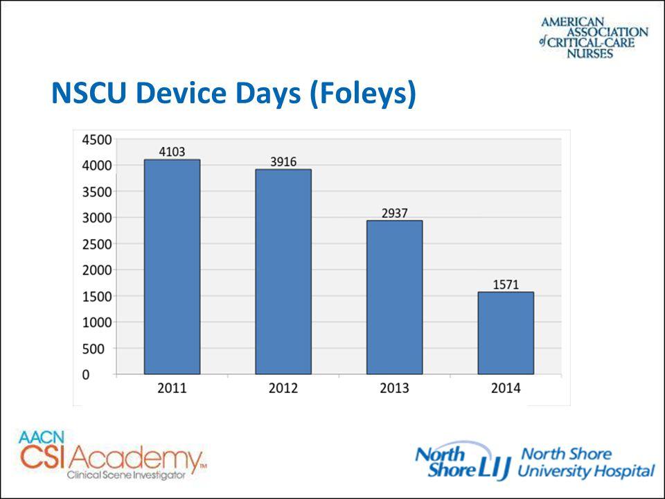 NSCU Device Days (Foleys)