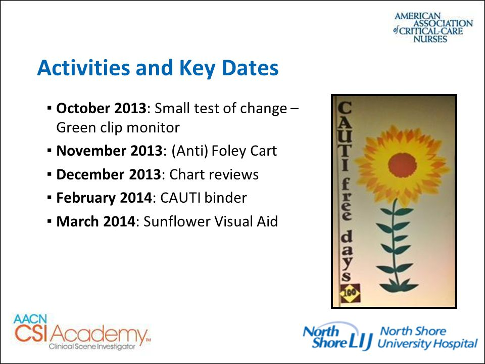 Activities and Key Dates ▪October 2013: Small test of change – Green clip monitor ▪November 2013: (Anti) Foley Cart ▪December 2013: Chart reviews ▪February 2014: CAUTI binder ▪March 2014: Sunflower Visual Aid