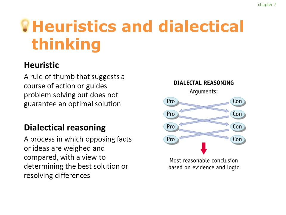Heuristics and dialectical thinking Heuristic A rule of thumb that suggests a course of action or guides problem solving but does not guarantee an optimal solution Dialectical reasoning A process in which opposing facts or ideas are weighed and compared, with a view to determining the best solution or resolving differences chapter 7