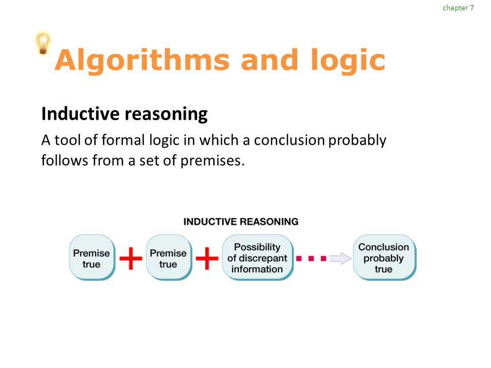 Algorithms and logic Inductive reasoning A tool of formal logic in which a conclusion probably follows from a set of premises.
