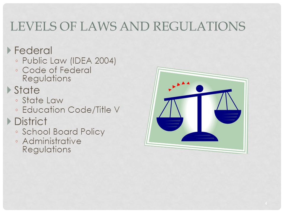 4 LEVELS OF LAWS AND REGULATIONS  Federal ◦ Public Law (IDEA 2004) ◦ Code of Federal Regulations  State ◦ State Law ◦ Education Code/Title V  Distr