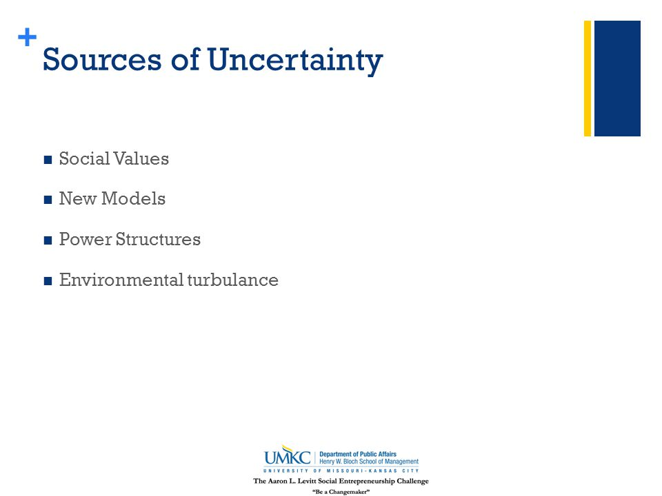 + Sources of Uncertainty Social Values New Models Power Structures Environmental turbulance