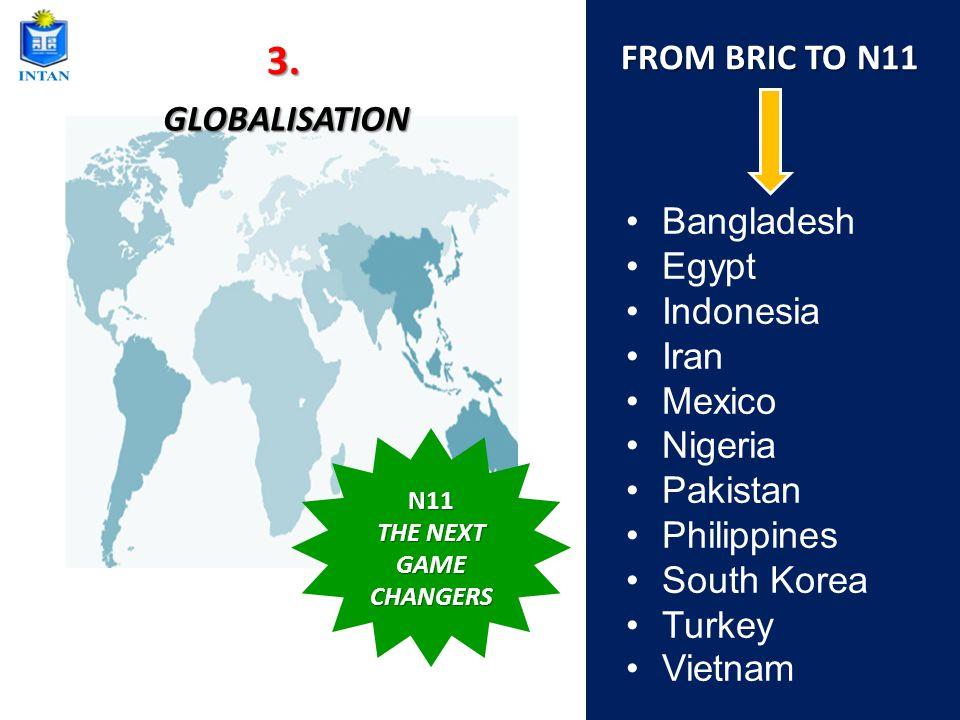 GLOBALISATION N11 THE NEXT GAME CHANGERS Bangladesh Egypt Indonesia Iran Mexico Nigeria Pakistan Philippines South Korea Turkey Vietnam 3.