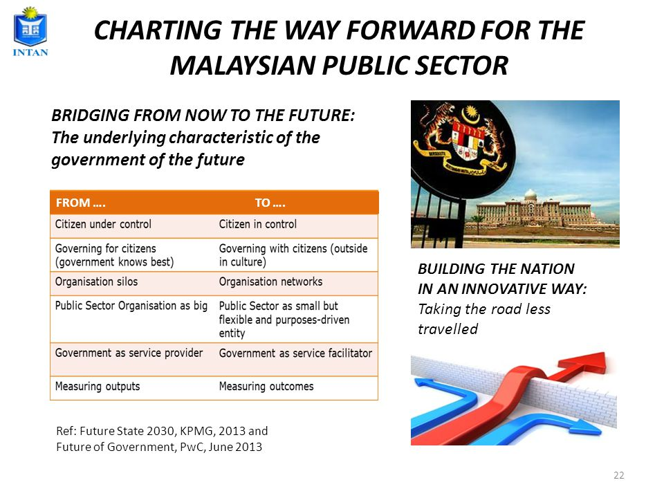 CHARTING THE WAY FORWARD FOR THE MALAYSIAN PUBLIC SECTOR Ref: Future State 2030, KPMG, 2013 and Future of Government, PwC, June 2013 BRIDGING FROM NOW TO THE FUTURE: The underlying characteristic of the government of the future 22 BUILDING THE NATION IN AN INNOVATIVE WAY: Taking the road less travelled FROM ….TO ….