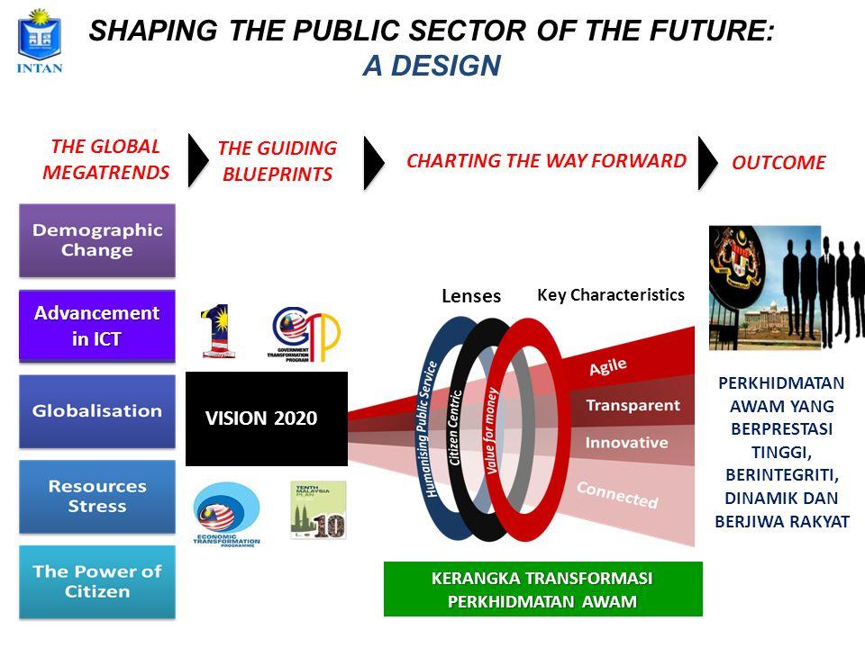 Advancement in ICT Lenses Key Characteristics c THE GUIDING BLUEPRINTS VISION 2020 THE GLOBAL MEGATRENDS CHARTING THE WAY FORWARD PERKHIDMATAN AWAM YANG BERPRESTASI TINGGI, BERINTEGRITI, DINAMIK DAN BERJIWA RAKYAT OUTCOME SHAPING THE PUBLIC SECTOR OF THE FUTURE: A DESIGN KERANGKA TRANSFORMASI PERKHIDMATAN AWAM