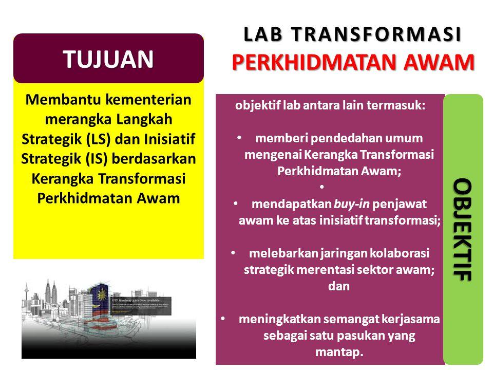 objektif lab antara lain termasuk: memberi pendedahan umum mengenai Kerangka Transformasi Perkhidmatan Awam; mendapatkan buy-in penjawat awam ke atas inisiatif transformasi; melebarkan jaringan kolaborasi strategik merentasi sektor awam; dan meningkatkan semangat kerjasama sebagai satu pasukan yang mantap.