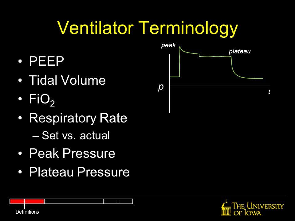 Ventilator Terminology PEEP Tidal Volume FiO 2 Respiratory Rate –Set vs. actual Peak Pressure Plateau Pressure p t peak plateau Definitions