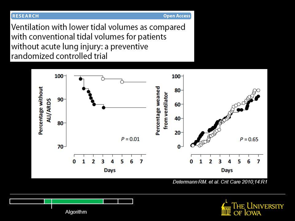 Determann RM. et al. Crit Care 2010;14:R1 Algorithm