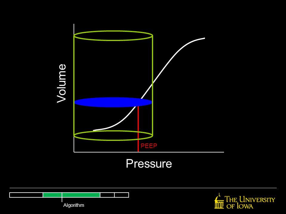Volume Pressure PEEP Algorithm