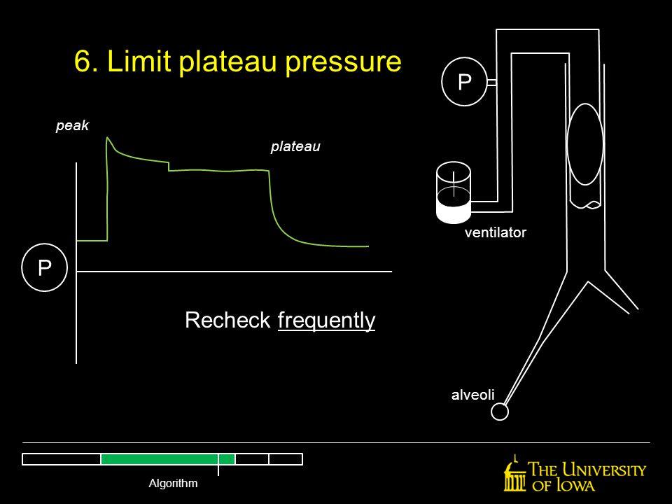 peak plateau P P alveoli ventilator 6. Limit plateau pressure Recheck frequently Algorithm