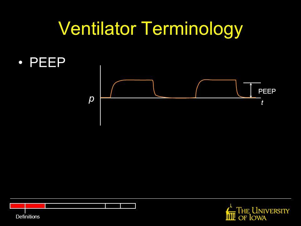 Ventilator Terminology PEEP p t Definitions