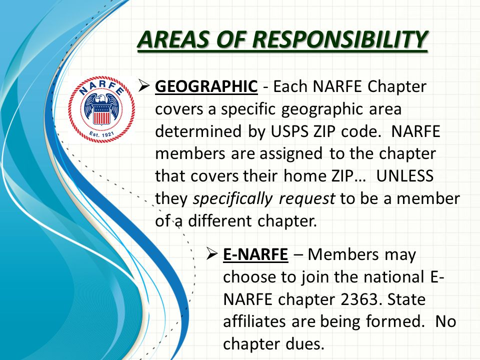 AREAS OF RESPONSIBILITY  GEOGRAPHIC - Each NARFE Chapter covers a specific geographic area determined by USPS ZIP code.