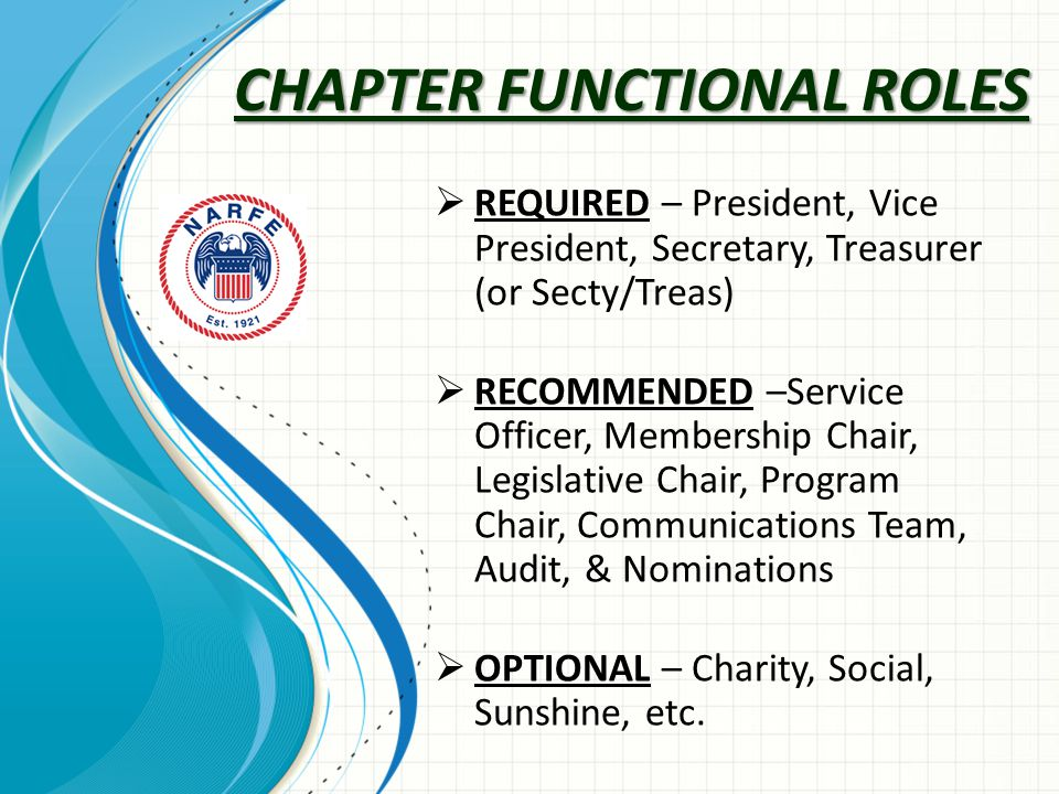 CHAPTER FUNCTIONAL ROLES  REQUIRED – President, Vice President, Secretary, Treasurer (or Secty/Treas)  RECOMMENDED –Service Officer, Membership Chair, Legislative Chair, Program Chair, Communications Team, Audit, & Nominations  OPTIONAL – Charity, Social, Sunshine, etc.