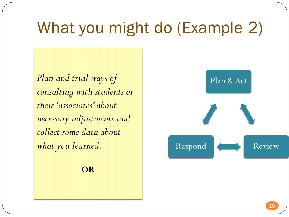 What you might do (Example 2) Plan and trial ways of consulting with students or their 'associates' about necessary adjustments and collect some data about what you learned.