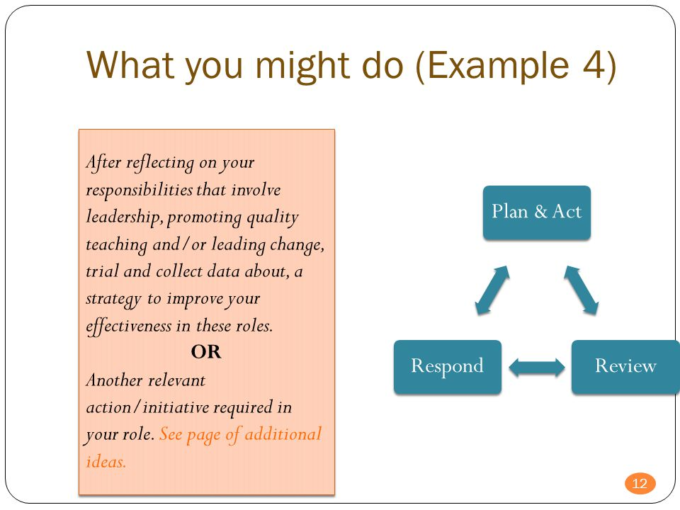 What you might do (Example 4) After reflecting on your responsibilities that involve leadership, promoting quality teaching and/or leading change, trial and collect data about, a strategy to improve your effectiveness in these roles.