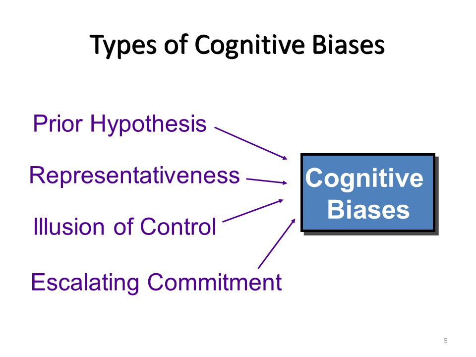 Types of Cognitive Biases Prior hypothesis bias: manager allows strong prior beliefs about a relationship between variables and makes decisions based on these beliefs even when evidence shows they are wrong.