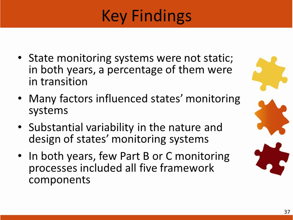 State monitoring systems were not static; in both years, a percentage of them were in transition Many factors influenced states' monitoring systems Substantial variability in the nature and design of states' monitoring systems In both years, few Part B or C monitoring processes included all five framework components 37 Key Findings