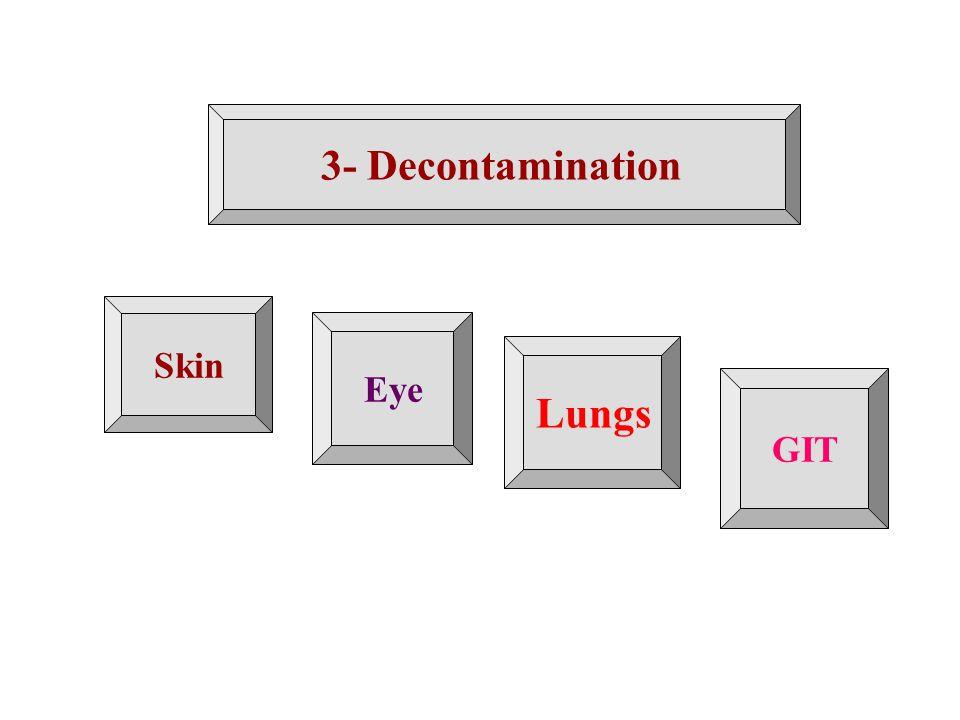 3- Decontamination Skin Eye Lungs GIT