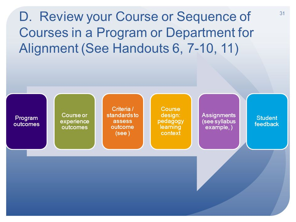 31 D. Review your Course or Sequence of Courses in a Program or Department for Alignment (See Handouts 6, 7-10, 11) Program outcomes Course or experie
