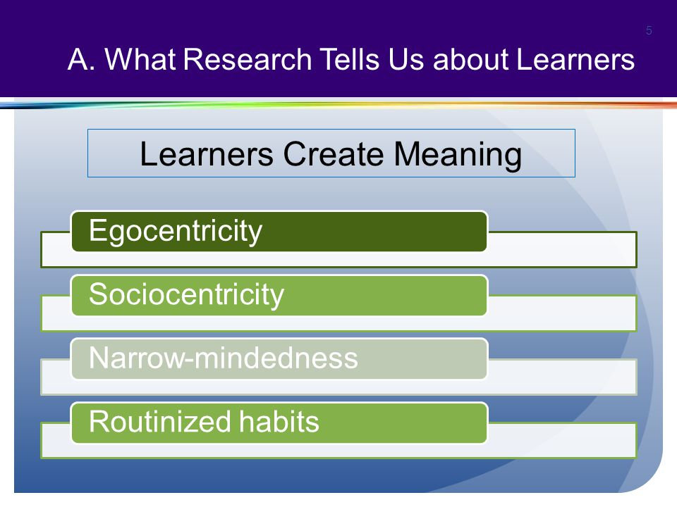 A. What Research Tells Us about Learners EgocentricitySociocentricityNarrow-mindednessRoutinized habits 5 Learners Create Meaning