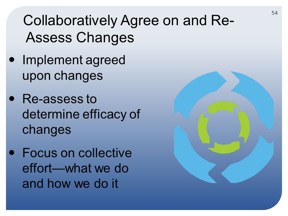 Implement agreed upon changes Re-assess to determine efficacy of changes Focus on collective effort—what we do and how we do it 54 Collaboratively Agr