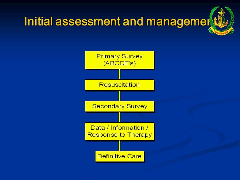 ADVANCE TRAUMA LIFE SUPPORT 1. Preparation 2. Triage 3. Primary survey ( A B C D E ) 4. Resuscitation 5. Adjuncts to primary survey and resuscitations