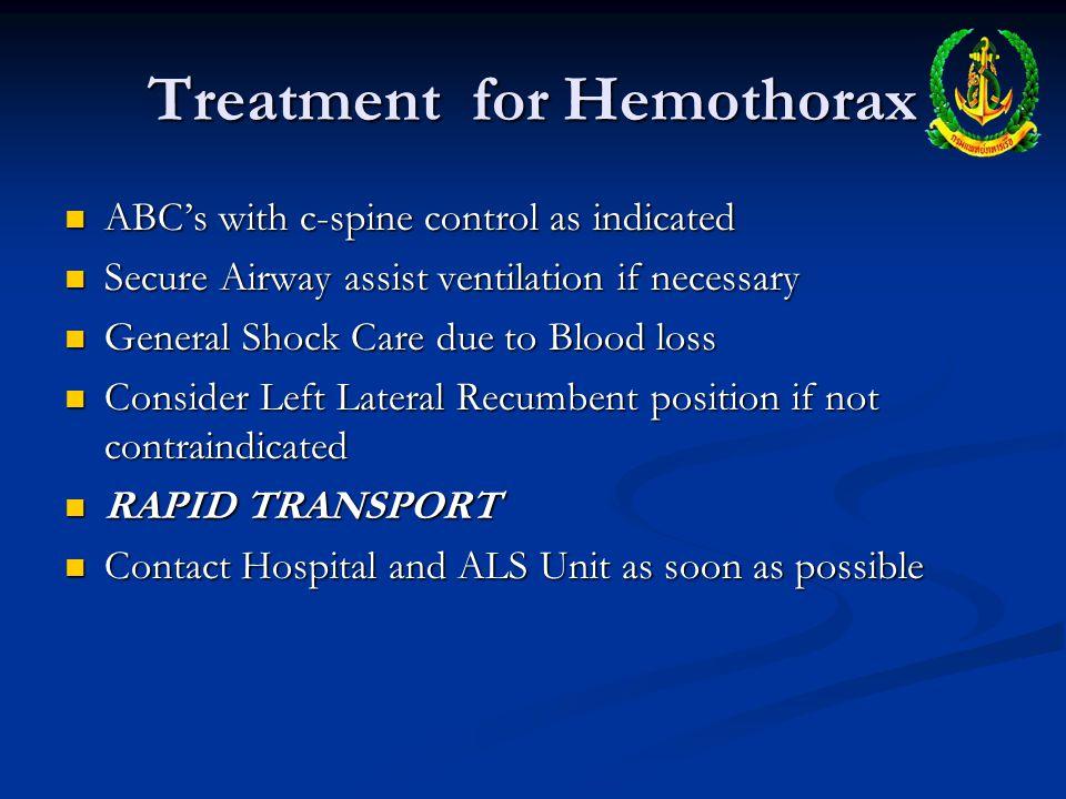 S/S of Hemothorax Anxiety/Restlessness Anxiety/Restlessness Tachypnea Tachypnea Signs of Shock Signs of Shock Frothy, Bloody Sputum Frothy, Bloody Spu