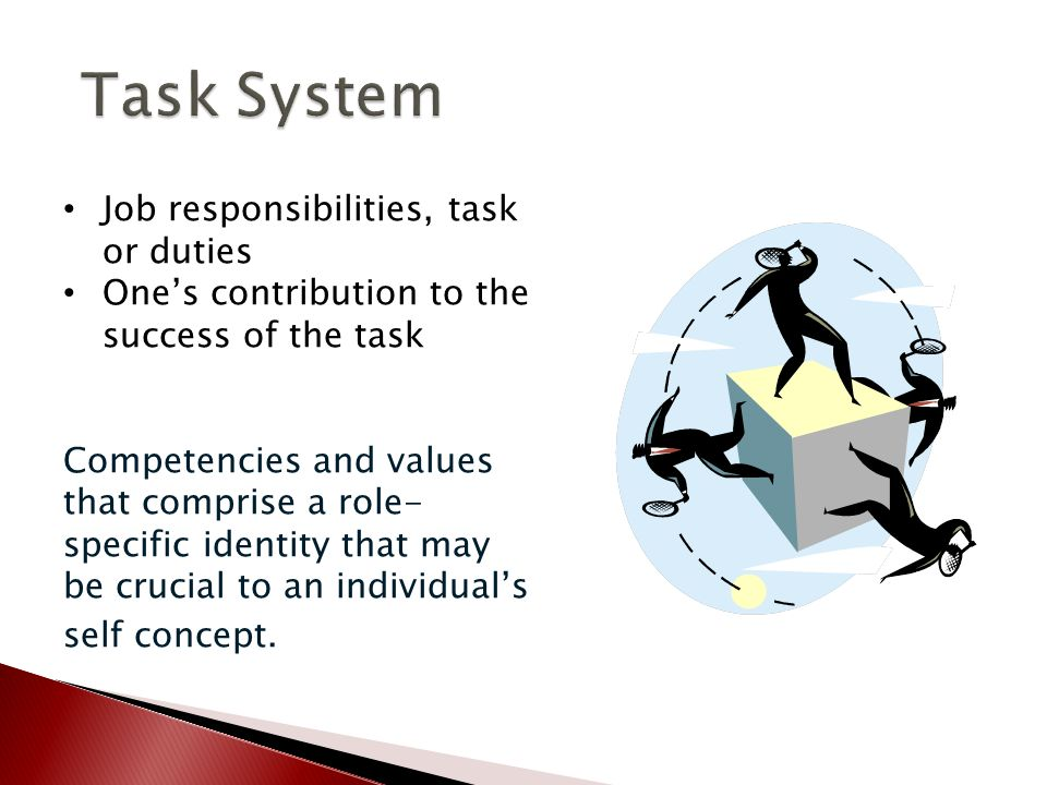 Job responsibilities, task or duties One's contribution to the success of the task Competencies and values that comprise a role- specific identity that may be crucial to an individual's self concept.