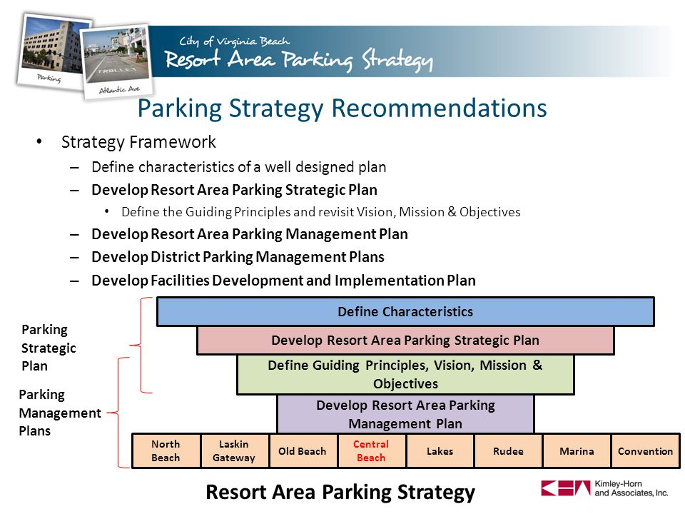 Parking Strategy Recommendations Strategy Framework – Define characteristics of a well designed plan – Develop Resort Area Parking Strategic Plan Define the Guiding Principles and revisit Vision, Mission & Objectives – Develop Resort Area Parking Management Plan – Develop District Parking Management Plans – Develop Facilities Development and Implementation Plan Develop Resort Area Parking Strategic Plan Resort Area Parking Strategy Define Characteristics Define Guiding Principles, Vision, Mission & Objectives Develop Resort Area Parking Management Plan Parking Strategic Plan Parking Management Plans North Beach Laskin Gateway Old Beach Central Beach LakesRudeeMarinaConvention